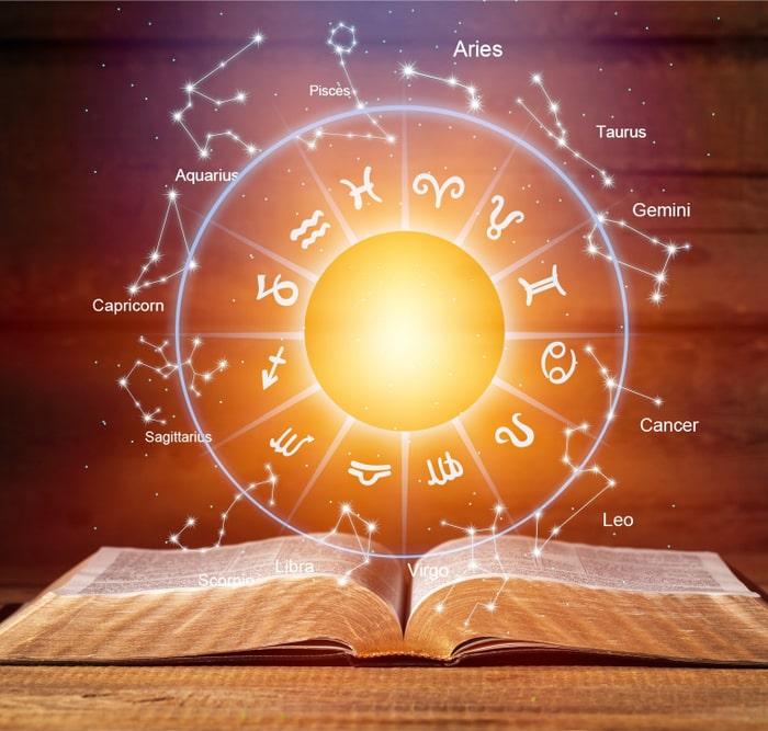 Солярный гороскоп (гороскоп на год)